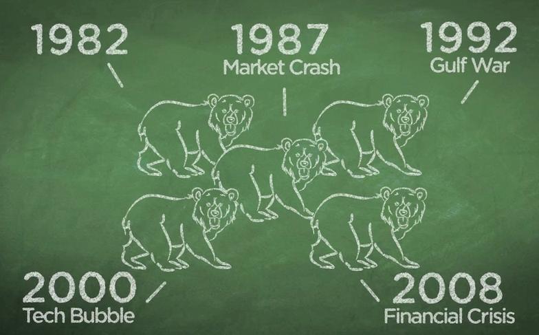 Custom Video for FSA Wealth Management Firm
