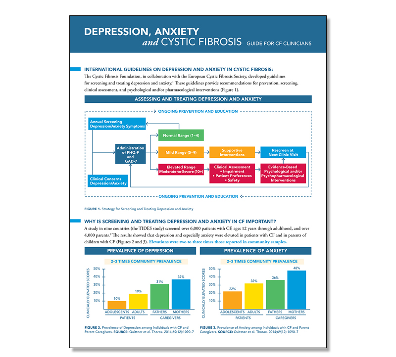 Cystic Fibrosis Foundation Clinician Fact Sheet: Screening for Depression and Anxiety