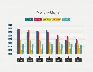 Monthly Clicks Social Media Chart